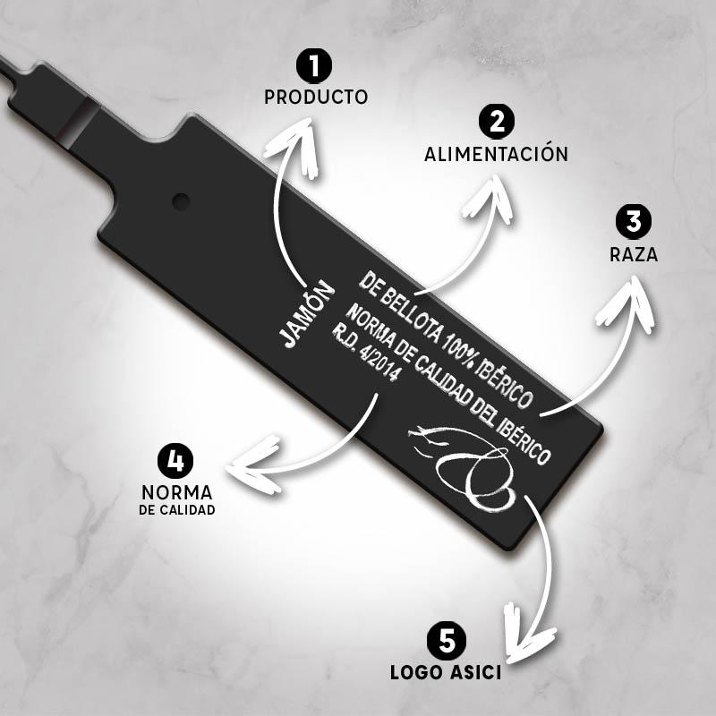 Erläuterung der Bestimmungen für Plomben der Iberico-Qualitätsnorm
